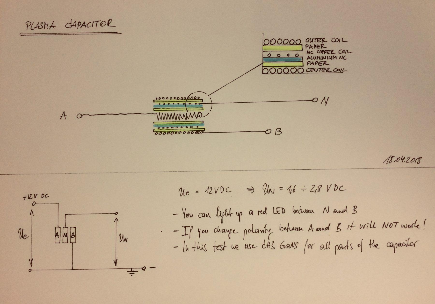 plasma capacitor ANB draft