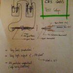 Magnetisches-GaNS-Setup